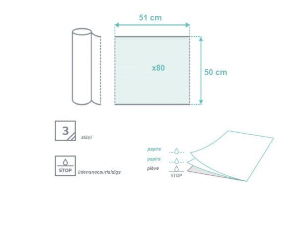 Medicīniskais rullis MedixPro Tatoo Design ar PE pārklājumu, perforētas loksnes 50cmx51cm.