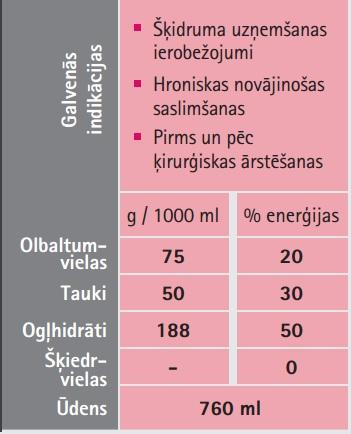NUTRICOMP Energy, 500 ml.